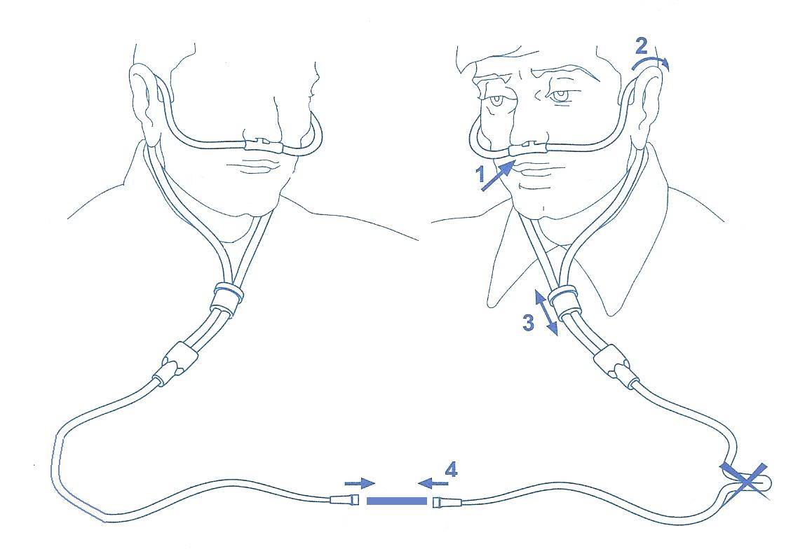 Sad Little Breathing Machine